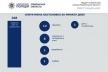 На Рівненщині минулої доби трапилося 12 крадіжок та 1 шахрайство(Інфографіка)
