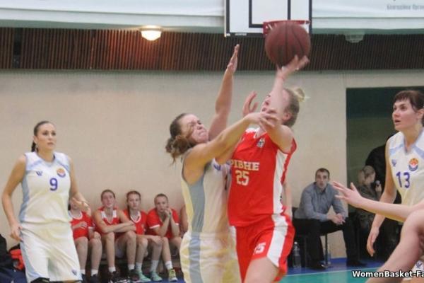Рівненські баскетболістки вибороли третю перемогу в Суперлізі