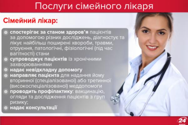 Які медичні послуги надаватимуть безкоштовно