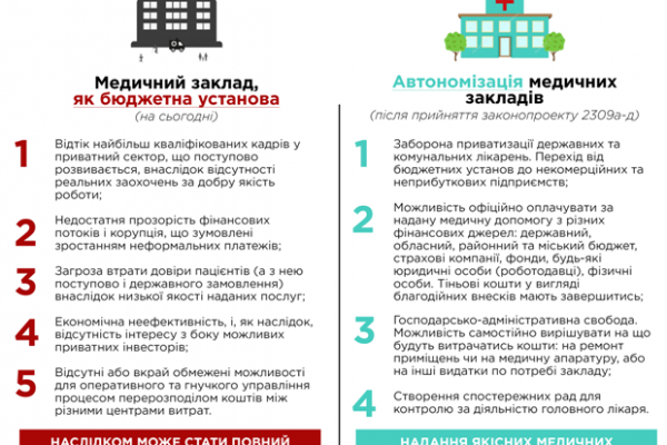 Двадцять три ради Рівненщини прийняли рішення про автономізацію