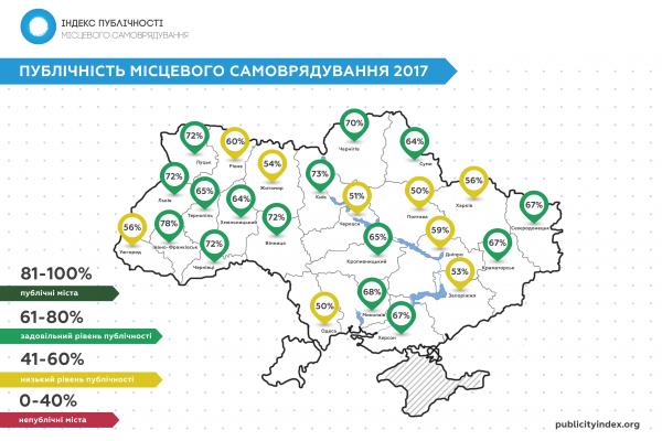 Рівне підвищило показник прозорості органів місцевого самоврядування (Інфографіка)
