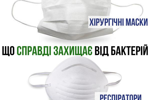 Супрун не радить використовувати хірургічні маски для захисту від хвороб