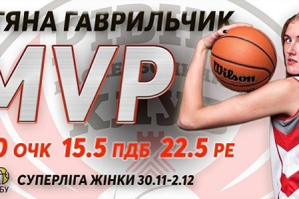 Гравчиня БК «Рівне» - MVP тижня в жіночій Суперлізі