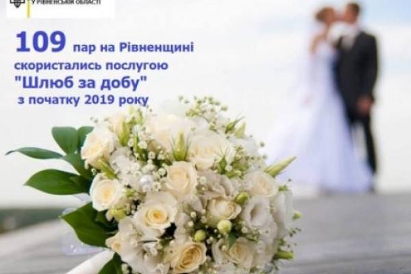 На Рівненщині п'ята частина шлюбів зареєстрована нашвидкуруч