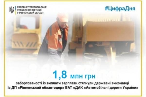 З Рівненського облавтодору стягнули 1,8 млн грн. заборгованої зарплати