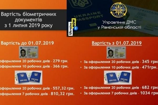 З 1 липня рівняни платитимуть за паспорти більше
