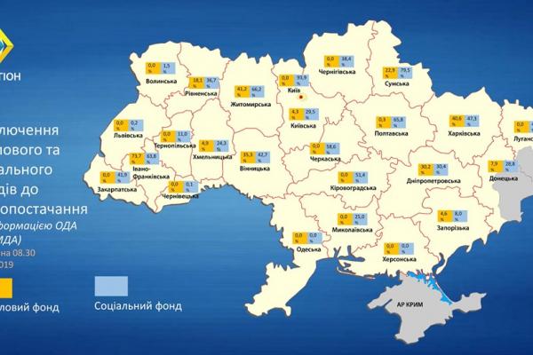 На Рівненщині опалюється третина об'єктів соціального фонду