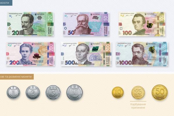 За кілька днів українці побачать оновлені 50 гривень