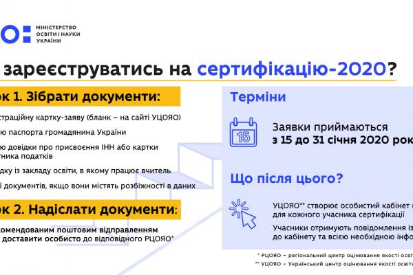 До 31 січня вчителі Рівненщини можуть подати заявки на сертифікацію