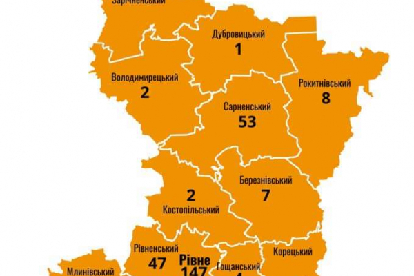 На Рівненщині зареєстровано 5 нових випадків захворювання на COVID-19