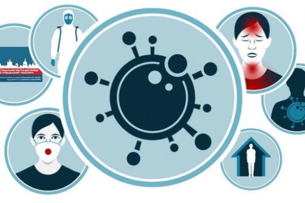 Словник епохи коронавірусу: 20 термінів, які завжди нагадуватимуть про весну-2020