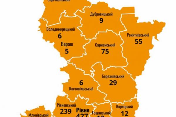 Через ускладнення, викликані коронавірусом, на Рівненщині померли 23 людини