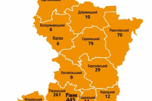305 жителів Рівненщини подолали COVID-19