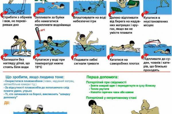 На водоймах Рівненщині за кілька місяців потонуло 12 людей