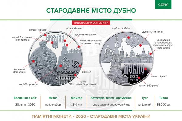 НБУ ввів в обіг нову монету, приурочену до 920-ї річниці міста Дубно