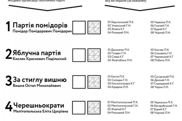 Що потрібно знати рівнянам про новий бюлетень під час місцевих виборів?