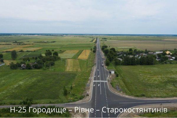На Рівненщині відремонтують рекордну кількість державних доріг