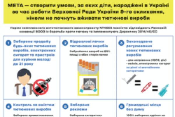 Депутатів закликають не піддаватися  впливу тютюнової індустрії