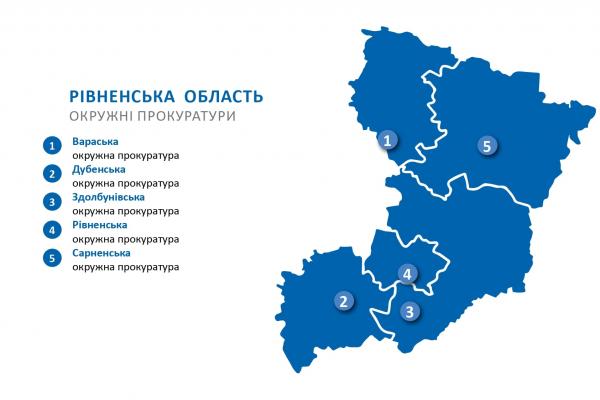 Відсьогодні на Рівненщині діє п'ять окружних прокуратур