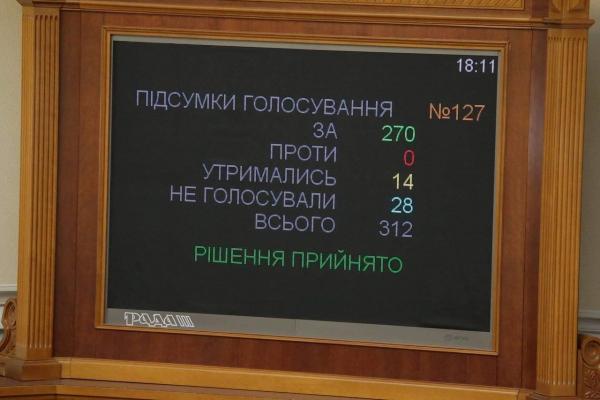 Е-декларування стає простішим для українців