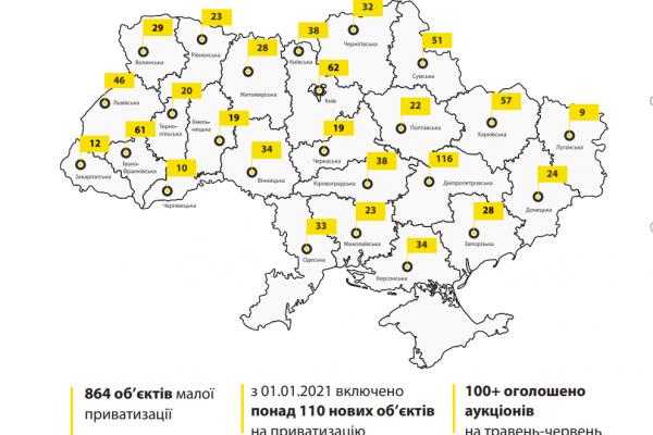 На Рівненщині відбудуться три приватизаційних аукціони