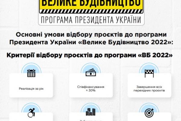 Які з проєктів Рівненщини увійдуть до програми «Великого будівництва» на 2022 рік?