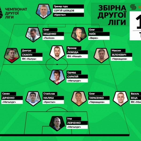 Олег Маїк - у символічній збірній туру