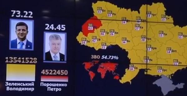 ЦВК офіційно оголосила результати президентських виборів