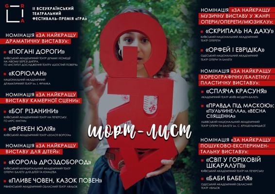 Вистава Рівненського театру ляльок «Пливе човен, казок повен» - серед 12-ти фіналістів