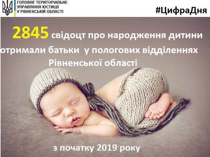 Від початку року на Рівненщині зареєстрували понад 3,5 тис народжень дітей