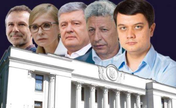 За результатом національного екзит-полу до Ради проходять п'ять партій
