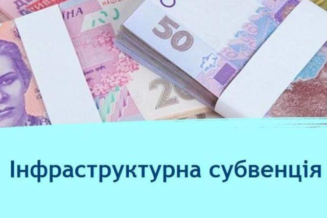Мінрегіон погодив фінансування 112 проектів від ОТГ Рівненщини